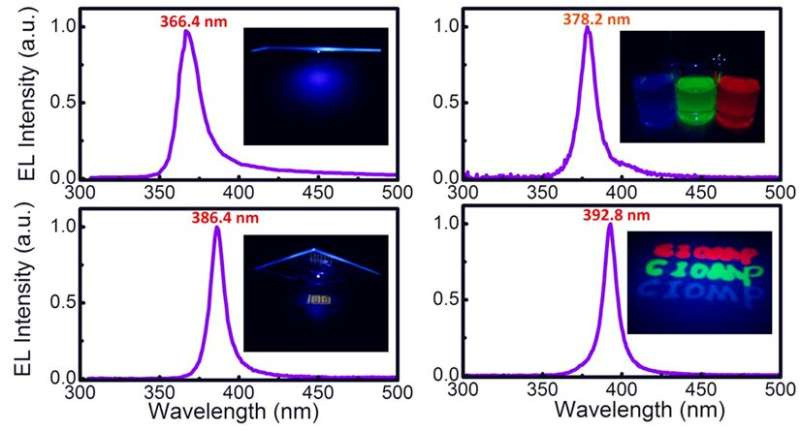 High color purity UV organic emission realized using asymmetric microcavity design