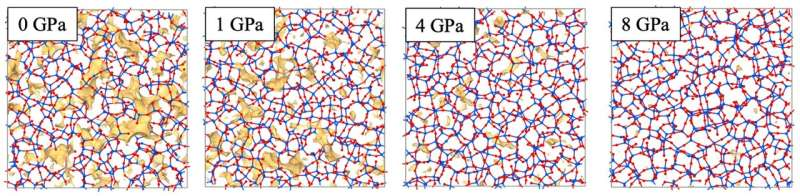 High pressure is key for better optical fibers