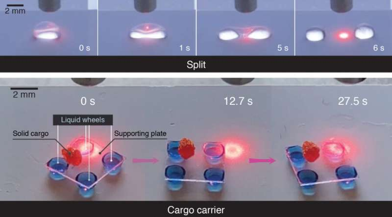 HKU research team invents novel light-controlled contamination-free fluidic processor