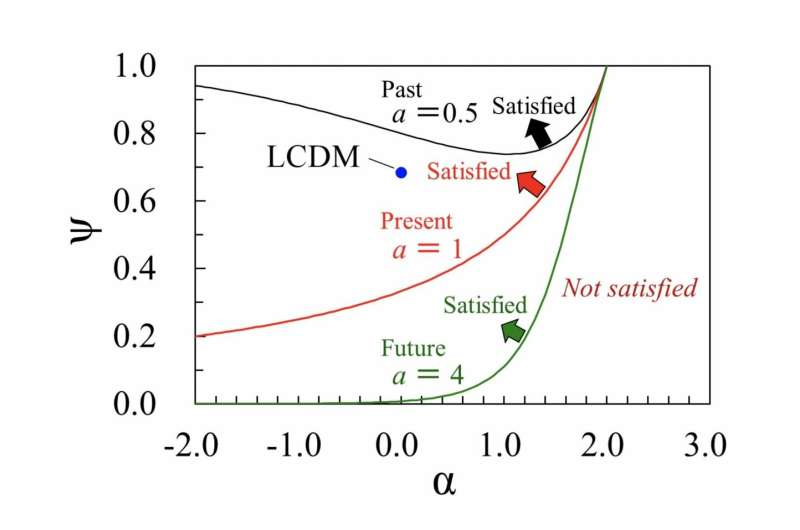Holographic cosmological model and thermodynamics on the horizon of the universe