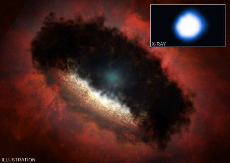 HOPS 383: X-rays from a newborn star hint at our sun's earliest days