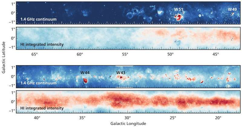 Hot gas feeds spiral arms of the Milky Way