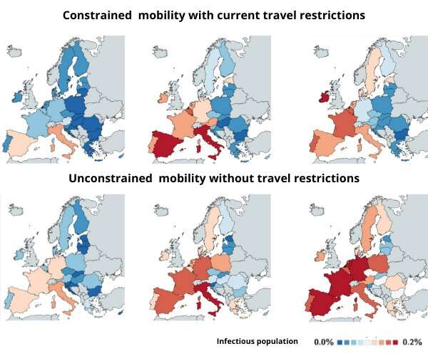 How COVID-19 spread has been contained by travel bans