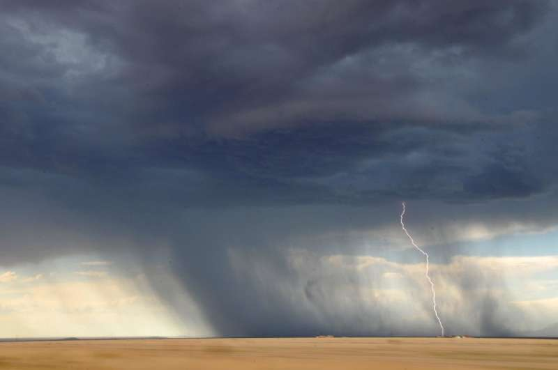 How well do Germans understand weather risks?