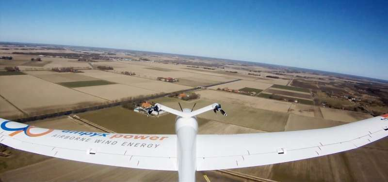 Image: Steering drones for power generation