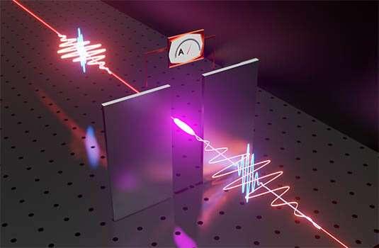 Imaging light waveforms in air plasma