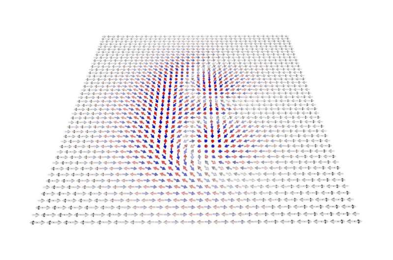 In-plane antiferromagnets host a rich class of particle-like spin textures