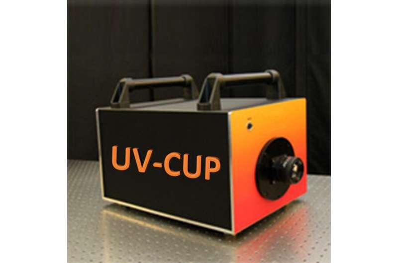 INRS researchers design the world's fastest UV camera