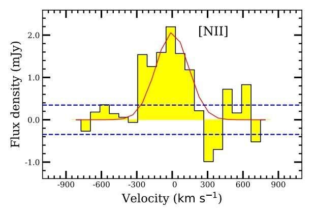 Interstellar medium of SDSS J2310+1855 explored with ALMA