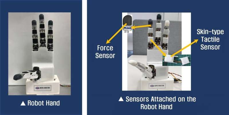 KIMM develops robot hand capable of handling eggs and cutting paper with scissors