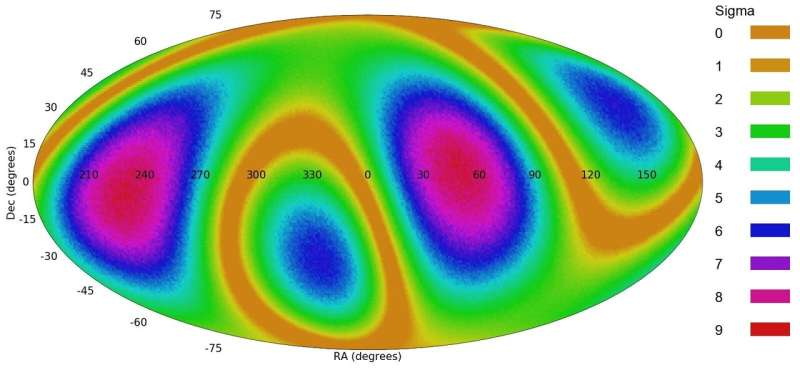 K-State study reveals asymmetry in spin directions of galaxies