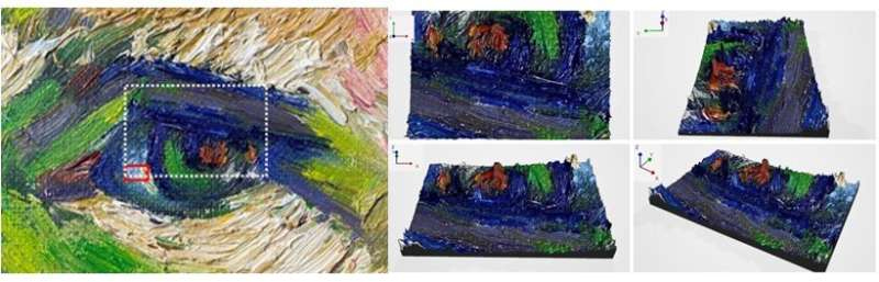 Laser-based technique captures 3D images of impressionist-style brushstrokes