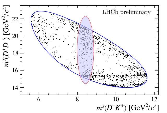 "LHCb discovers first ""open-charm"" tetraquark"