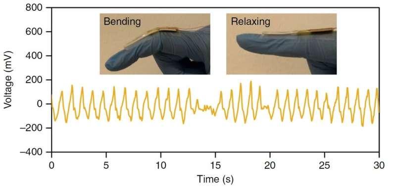 Liquid metal synthesis for better piezoelectrics: Atomically-thin tin-monosulfide