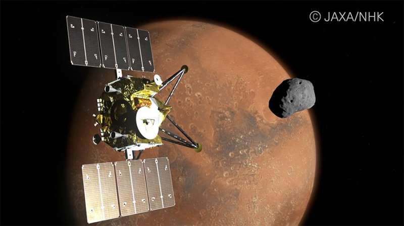 Martian Moons eXploration (MMX) spacecraft to take ultra-high definition images of Mars via 8K camera