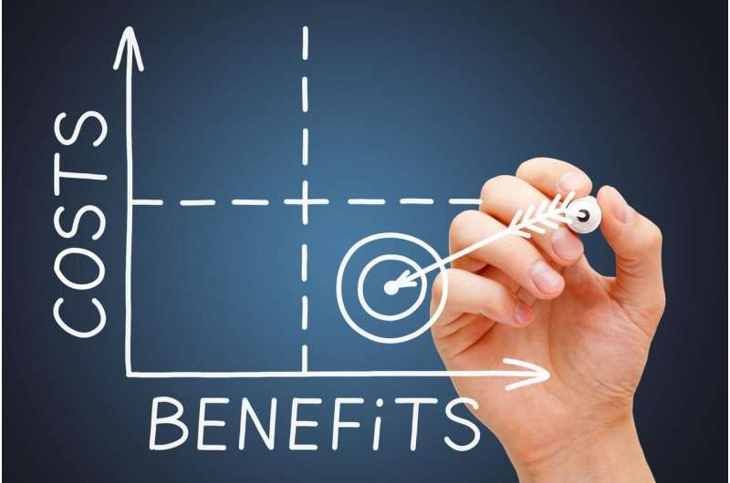 McLean hospital study examines the cost-effectiveness of esketamine