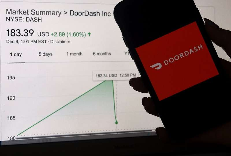 Meal delivery group DoorDash saw its shares surge in its Wall Street debut this week in a sign of frenzied demand for emerging c