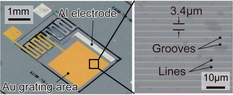 MEMS technology for fabricating plasmonic near-infrared spectrometers