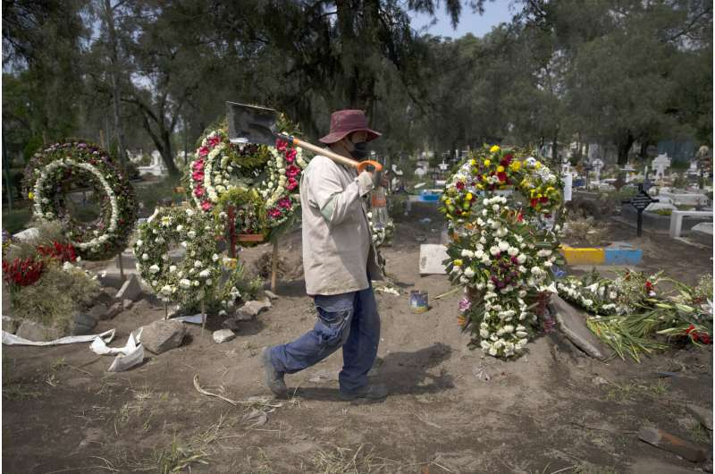 Mexico City: 20,535 COVID-19 deaths, 2 times official toll