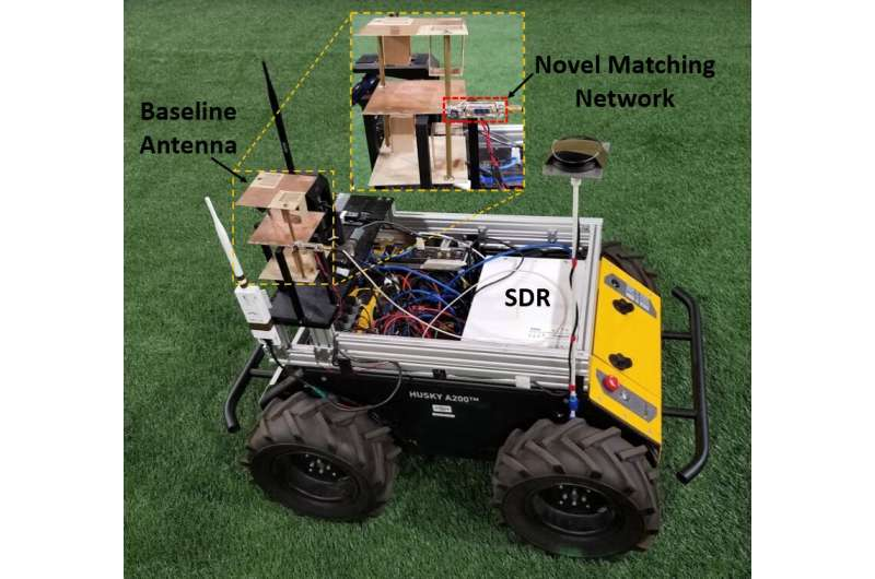 Miniature antenna enables robotic teaming in complex environments