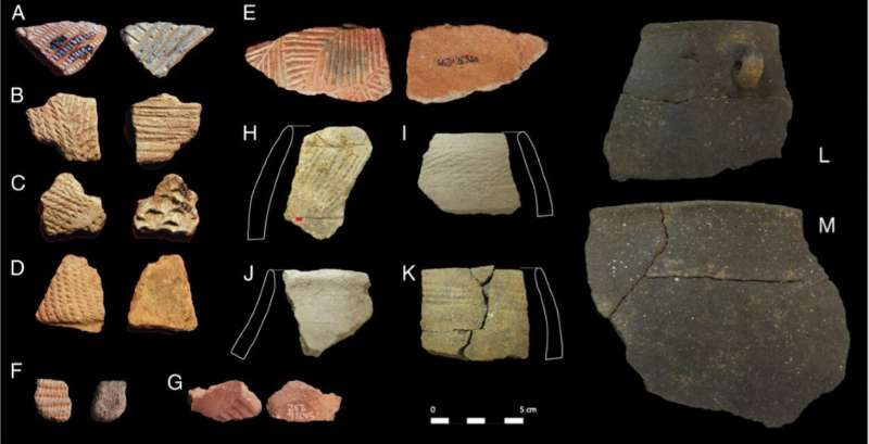 Molecular & isotopic evidence of milk, meat & plants in prehistoric food systems