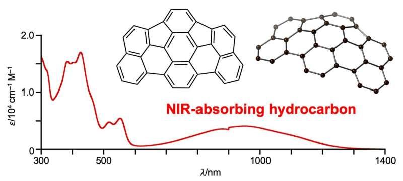 Molecular design strategy reveals near infrared-absorbing hydrocarbon