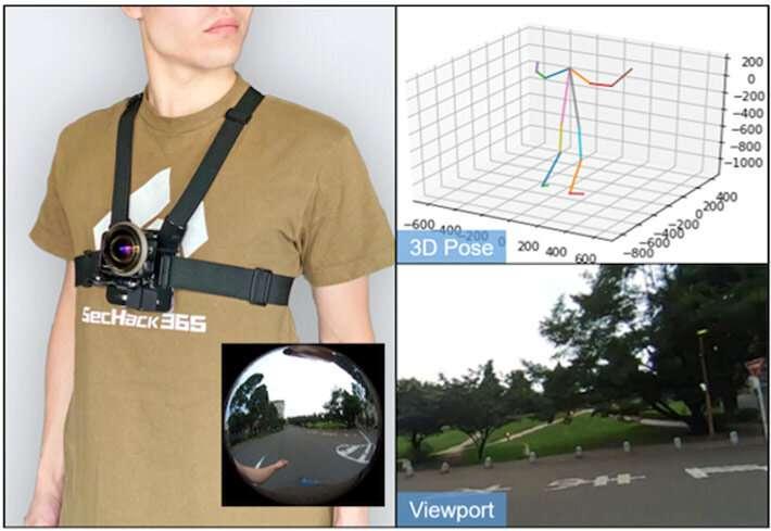 MonoEye: A human motion capture system using a single wearable camera