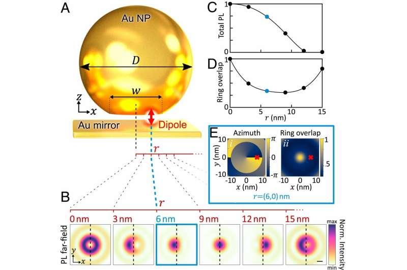Nanoscopy through a plasmonic nanolens