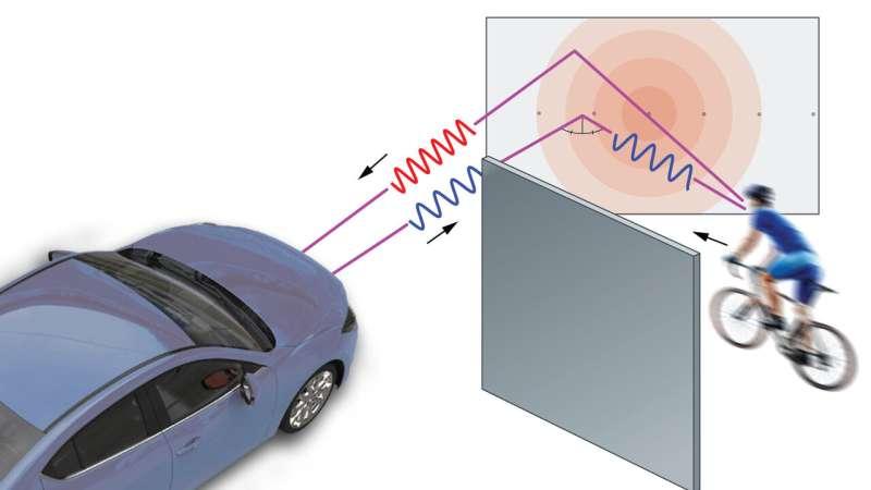 New automotive radar spots hazards around corners