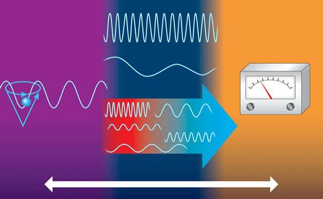 New breakthrough in 'spintronics' could boost high speed data technology