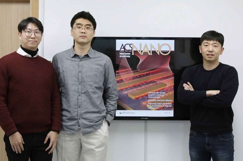 New graphene-based metasurface capable of independent amplitude and phase control of light