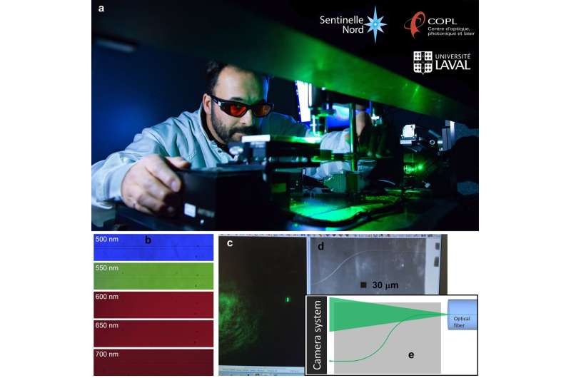 New invisibility concept and miniaturization of photonic circuits using ultrafast laser