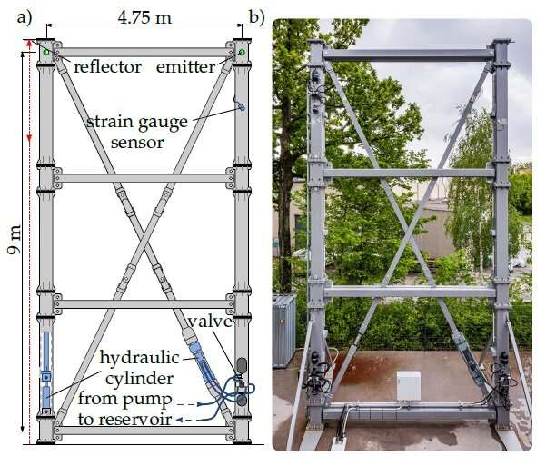 New low-cost approach detects building deformations with extreme precision in real time