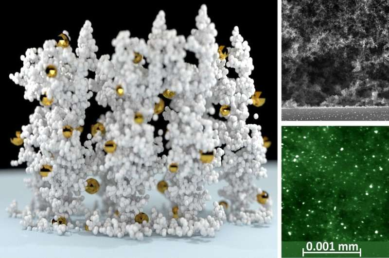 New material paves way for nano-tech breath testing sensors which could detec
