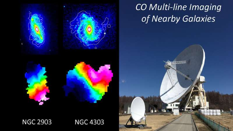 New method to study barred spiral galaxies