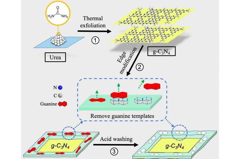 New nano strategy fights superbugs