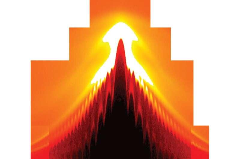 New Princeton study takes superconductivity to the edge