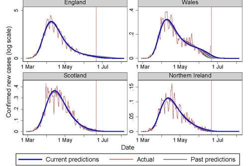 New study predicts first wave of UK COVID-19 cases to reach zero by August