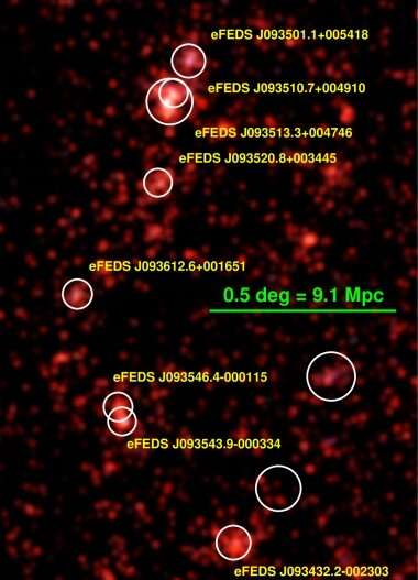 New supercluster discovered by astronomers