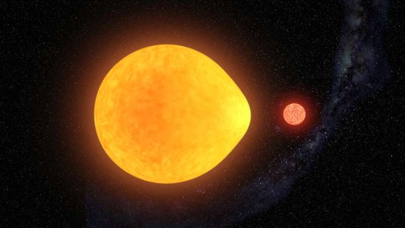 New type of pulsating star discovered