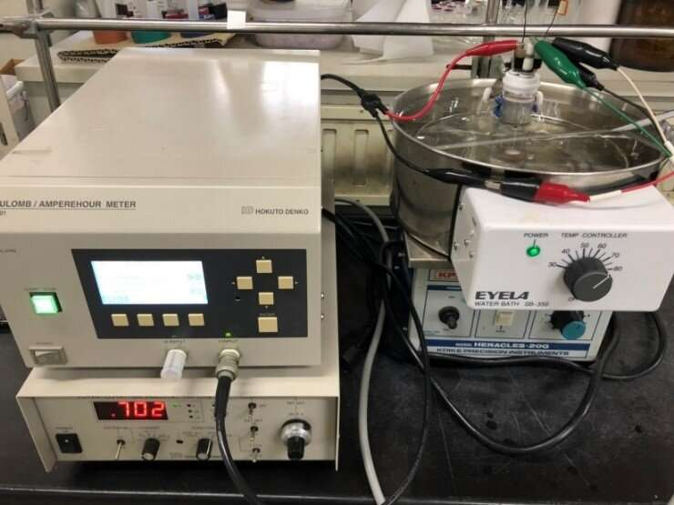 Novel eco-friendly electrochemical reaction can synthesize useful semiconductor materials