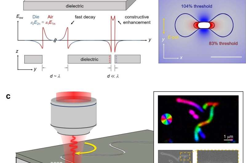 O-FIB: Far-field-induced near-field breakdown for direct nanowriting in an atmospheric environment