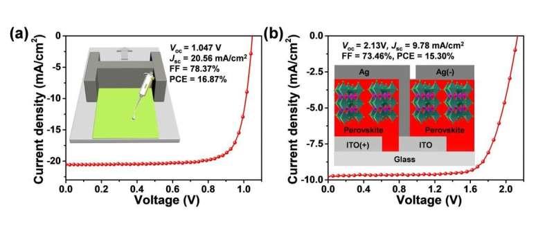 Organic small molecule hole-transporting layers toward efficient p-i-n perovskite solar cells