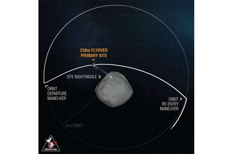 OSIRIS-REx swoops over sample site Nightingale