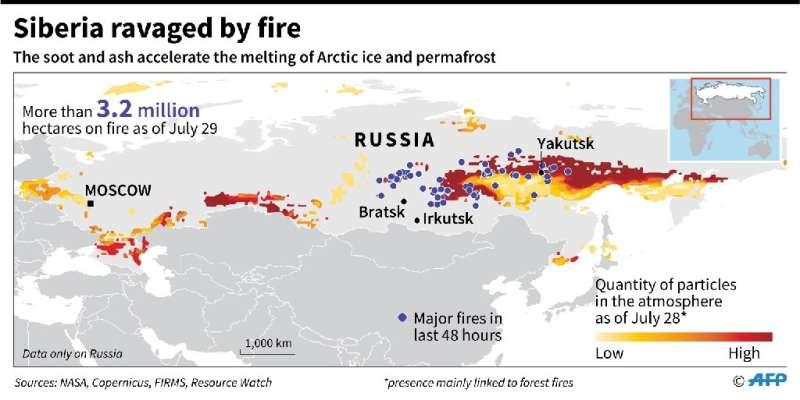 Parts of Siberia and Alaska were up to 10 degrees Celsius warmer than normal in the summer of 2019