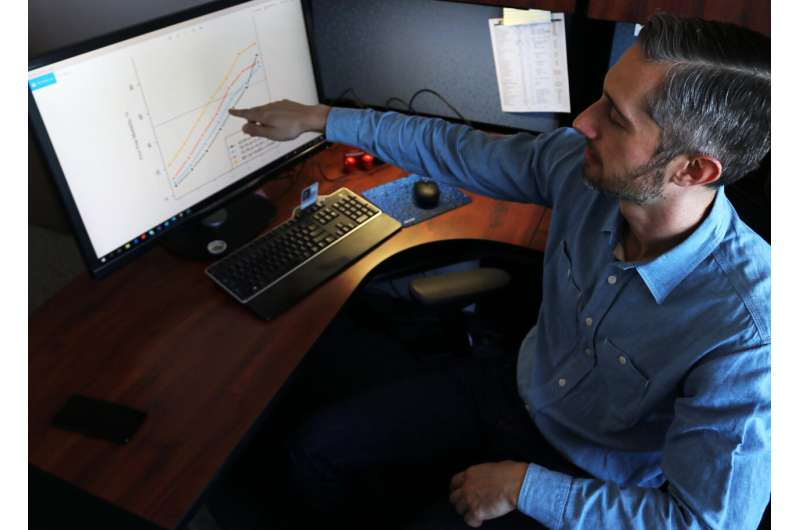 Patient data can predict life expectancy for older adults with diabetes