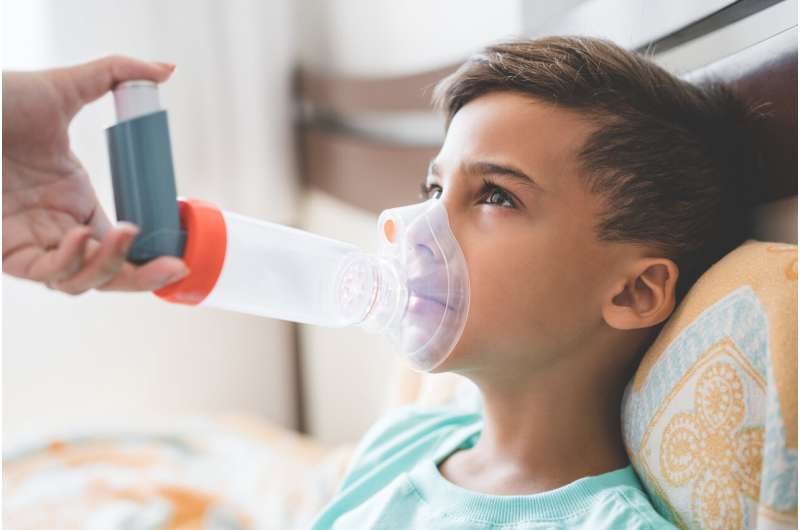 Pediatric ER saw steep drop in asthma visits during spring COVID-19 lockdown