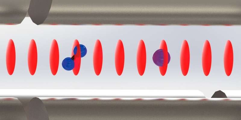 Perturbation-free studies of single molecules