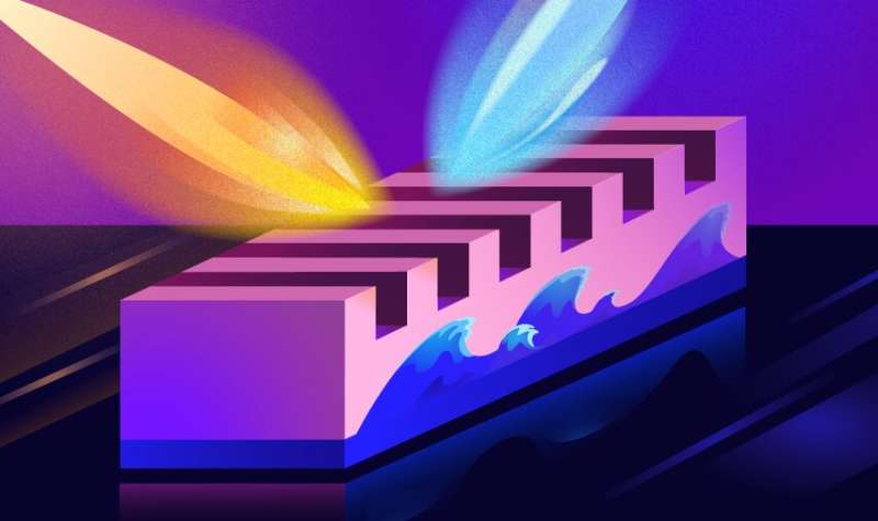 Physicists achieve tunable spin wave excitation