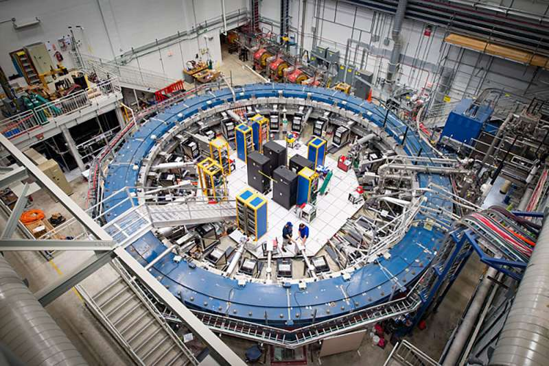 Physicists publish worldwide consensus of muon magnetic moment calculation